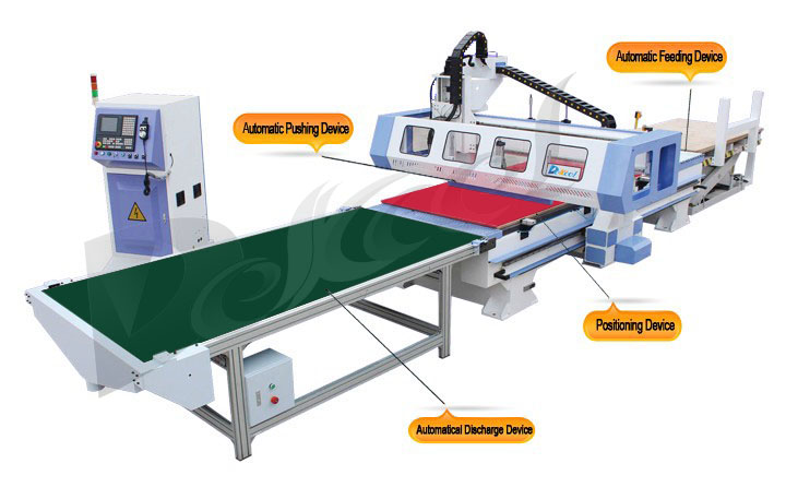 plate-type furniture production line