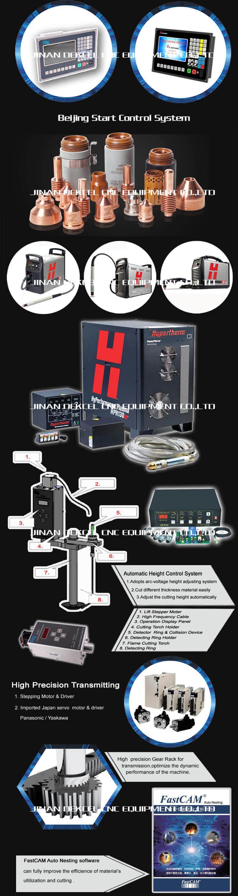 DEKCEL 105A Metal and Flame Plasma CNC Cutter Machine Details