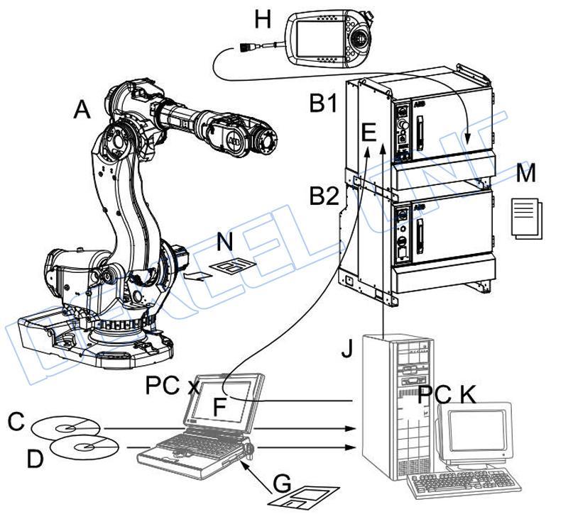 dekcel cnc ABB arm manipulator illustration