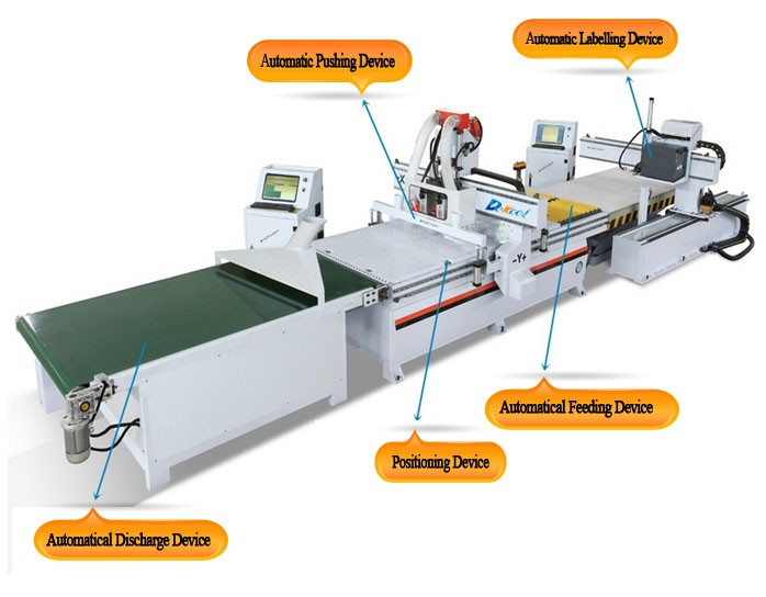 furniture production solution cnc wood cutting router machine