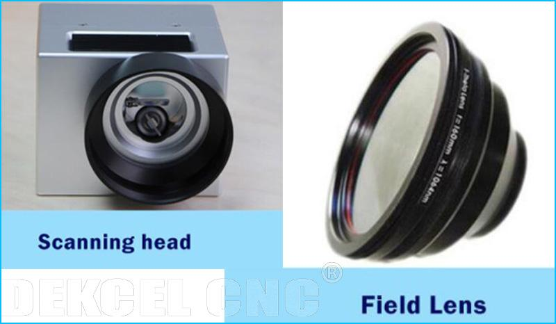 the scanning head and field lens